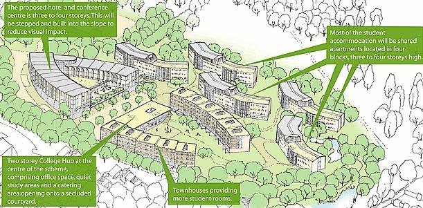 Kent Uni Invites Bids For 163 60m Canterbury Campus