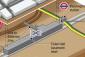 Bakerloo Line Link