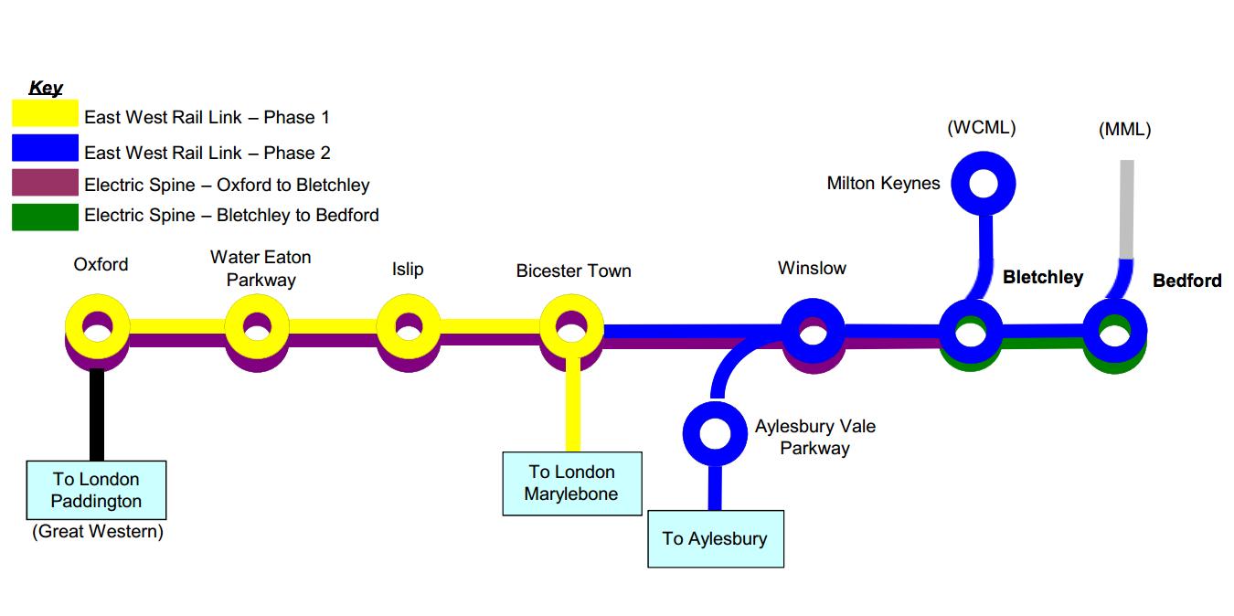 Screen Shot 2014 09 24 at 12.16.31 pb scoops east west rail scheme phase 2 design construction enquirer