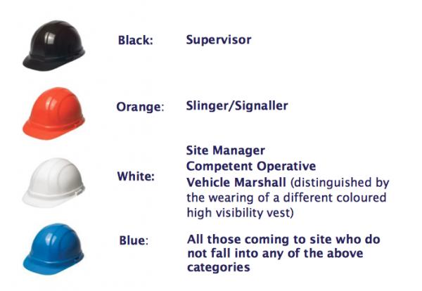 Coloured hard hats to make sites safer | Construction Enquirer